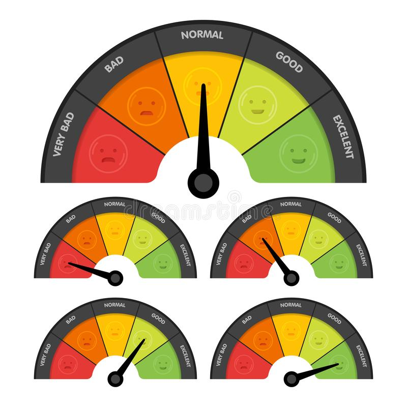 Customer satisfaction meter with different emotions. Vector stock illustration