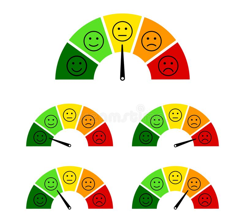 Customer satisfaction scale with smile, angry icon. Speedometer score feedback survey of client. Gauge emotion concept. Level royalty free illustration