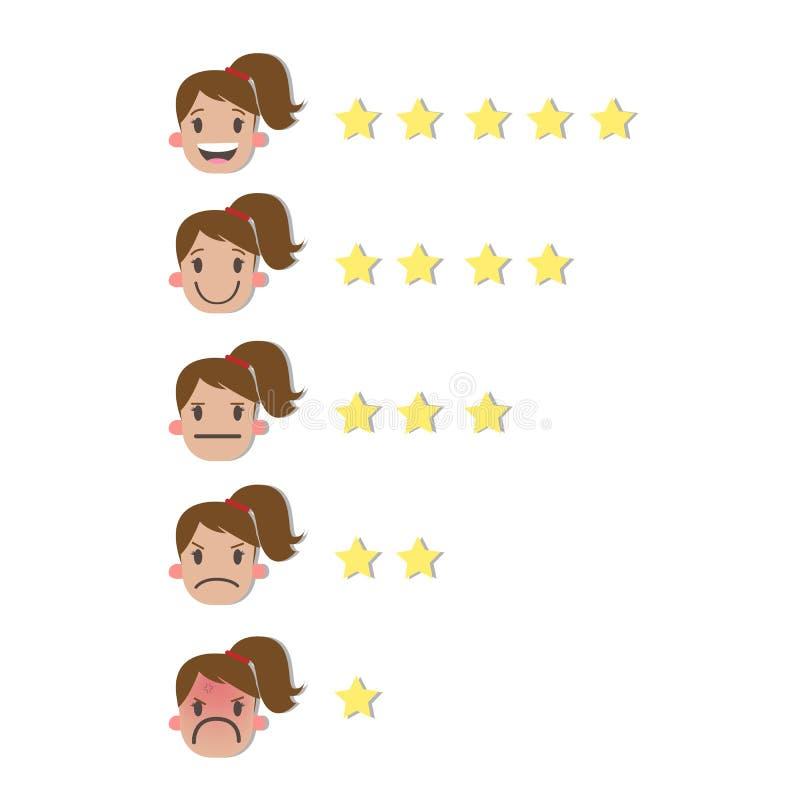 Customer satisfaction set. vector illustration