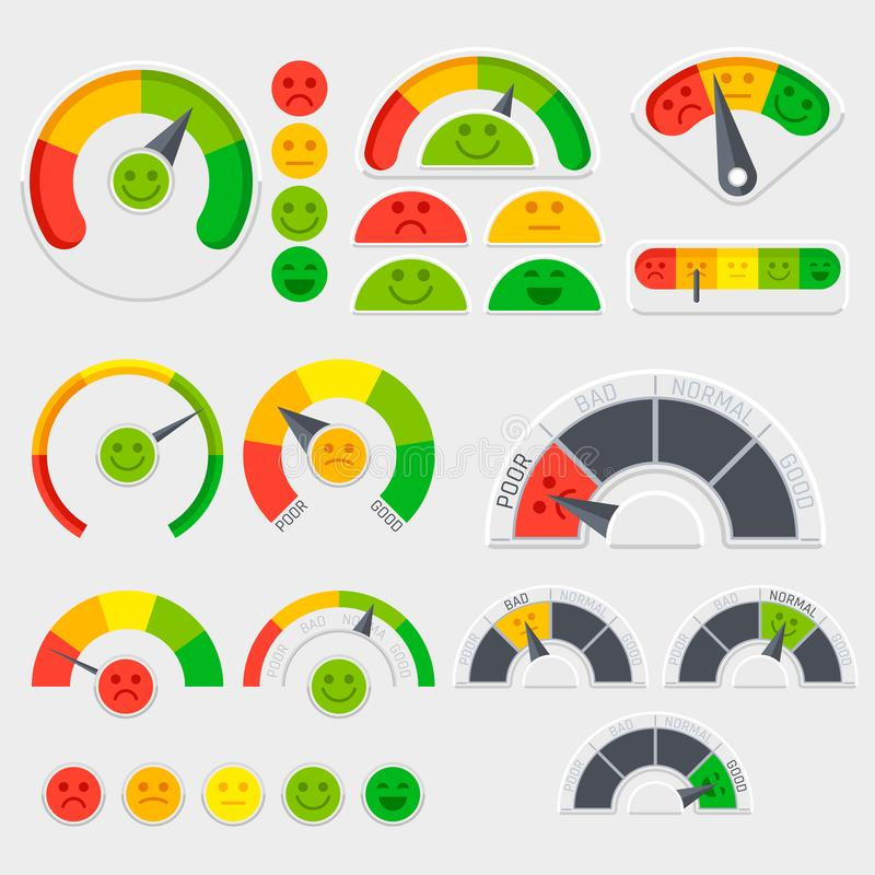 Customer satisfaction vector indicator with emotions icons. Client emotive rating vector illustration