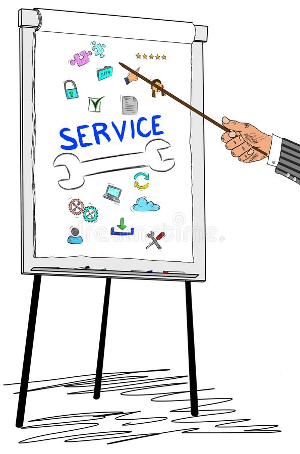 Customer service concept drawn on a flipchart. Hand showing customer service concept on a flipchart stock illustration