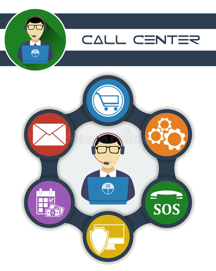 Customer support and counseling clients around the clock. Illustration included icons: solutions, options, shopping, mailing, regular payments, security & vector illustration