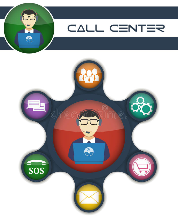 Customer support and counseling clients around the clock. Illustration included icons: solutions & options, shopping, mailing, regular payments & security royalty free illustration