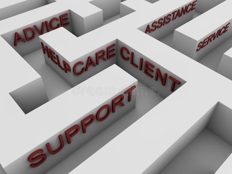 Customer support - maze stock illustration