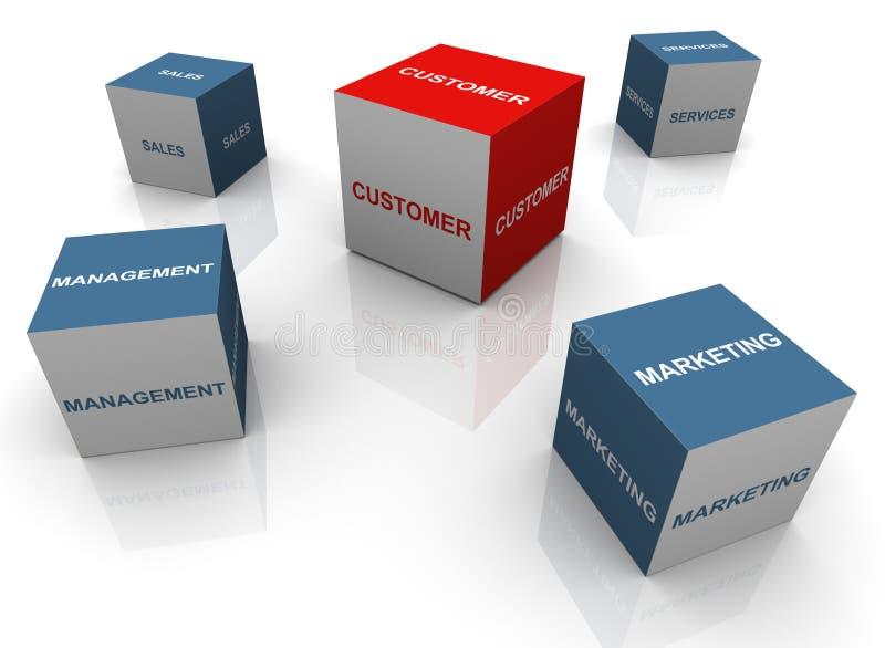 Customer text box royalty free illustration