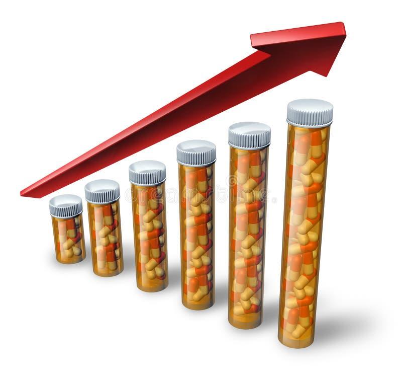 Custos de aumentação dos cuidados médicos ilustração stock
