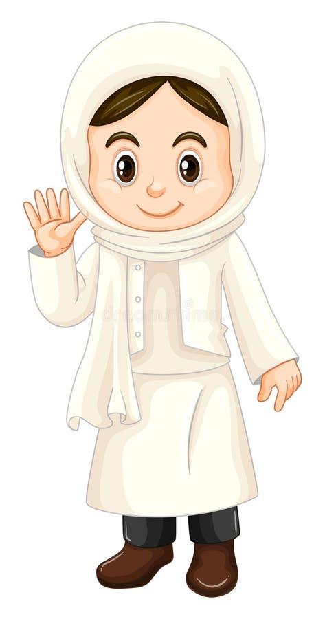 Photo kuwait girl Kuwait girl