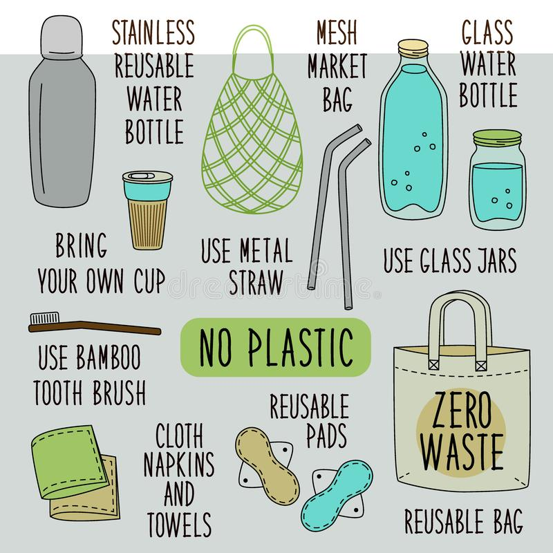 Cute hand drawn elements of no plastic, zero waste concept, eco lifestyle, go green theme. For your decoration vector illustration