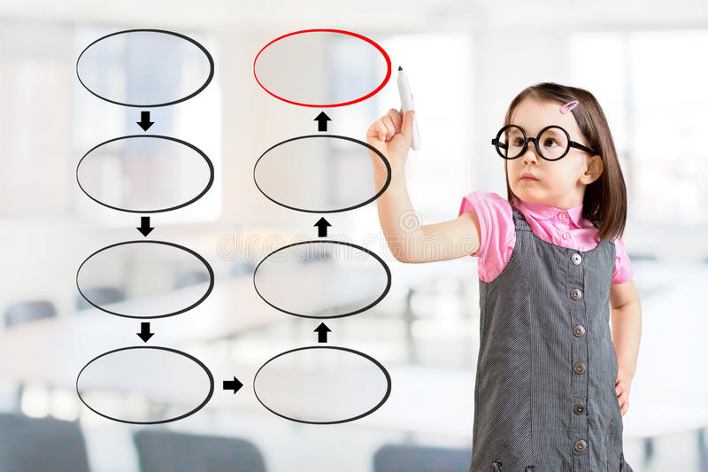 Cute little girl wearing business dress and drawing blank eight stage strategy flowchart. Office background. Cute little girl wearing business dress and drawing royalty free stock photo