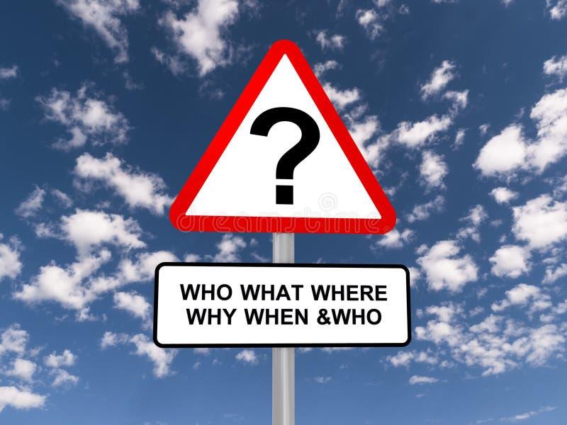 CWho τι όταν γιατί όπου και ποιοι στοκ εικόνα
