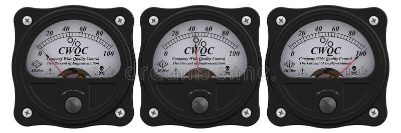 CWQC Indicador largo do controle da qualidade da empresa Os por cento da aplicação ilustração stock