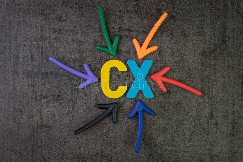 CX, conceito da experiência do cliente, setas coloridas apontando ao cume imagem de stock royalty free