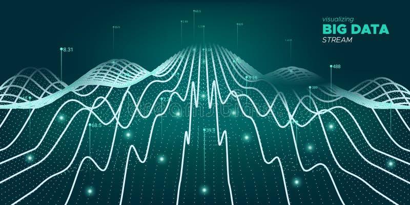 Cyber Big Data Stream. Statistic Complexity stock illustration