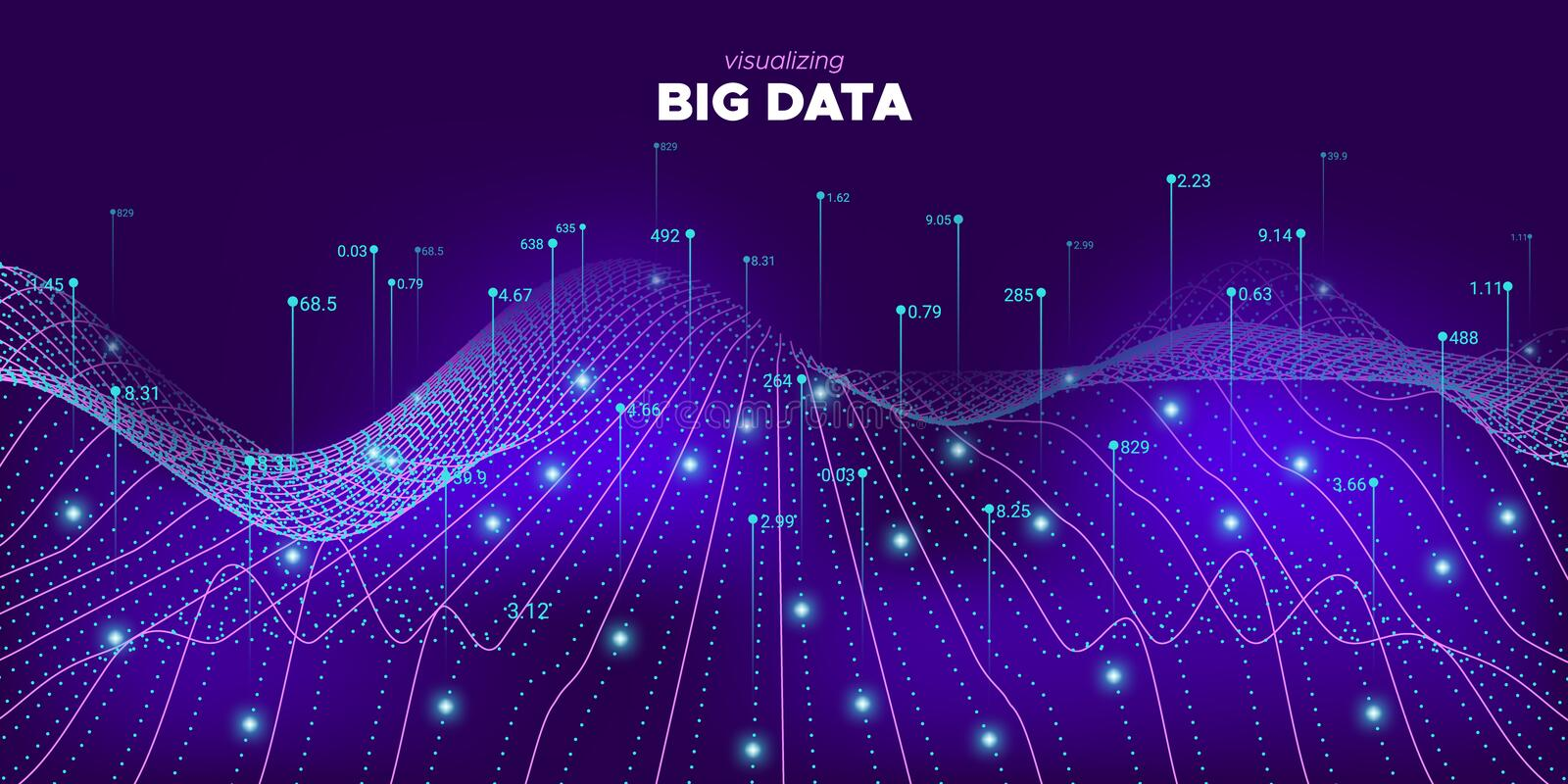 Cyber Complex Big Data. Violet Statistic Matrix. Background. Futuristic Technology Concept. Neon Wave Big Data Trade. Particle Complexity Abstract. Future Big royalty free illustration