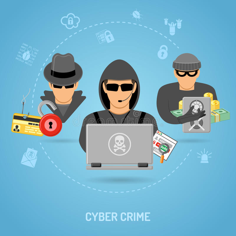 Cyber Crime Concept. With Icon Set for Flyer, Poster, Web Site Like Hacker, Thief, Phishing and Safe royalty free illustration