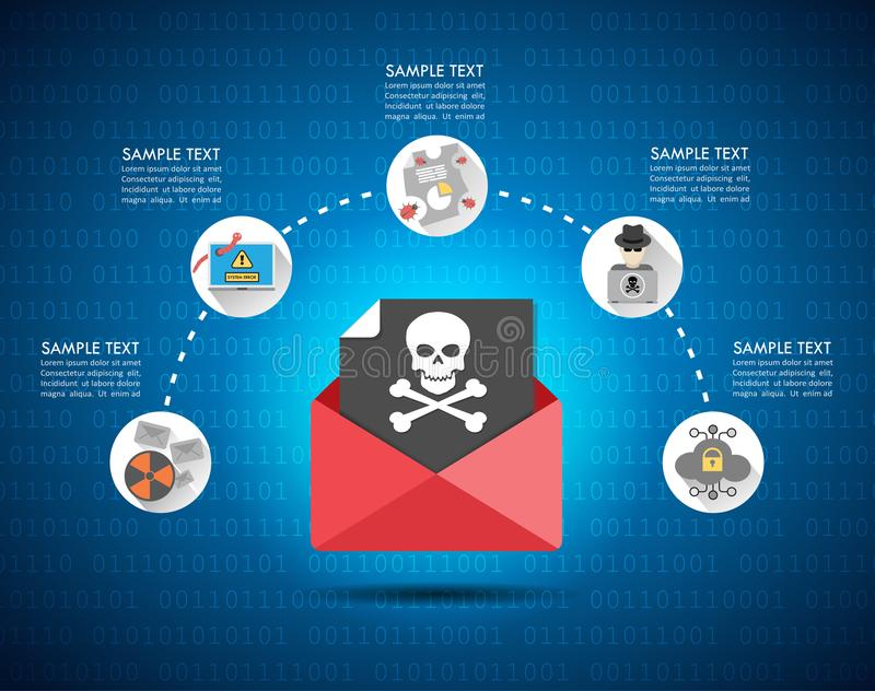 download cyber crime spam concept with e mail message alert spam virus