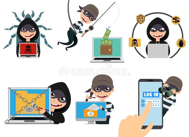 Cyber ochrony hackera wektorowy charakter - set Złodziej sieka komputer kraść online hasło royalty ilustracja