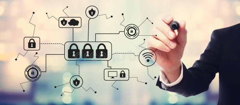 Cyber ochrony temat z biznesmenem zdjęcia royalty free