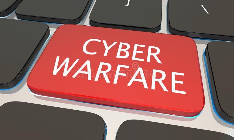 Cyber Podjazdowej Internetowej ochrony Komputerowa klawiatura Sieka 3d bolączkę ilustracja wektor
