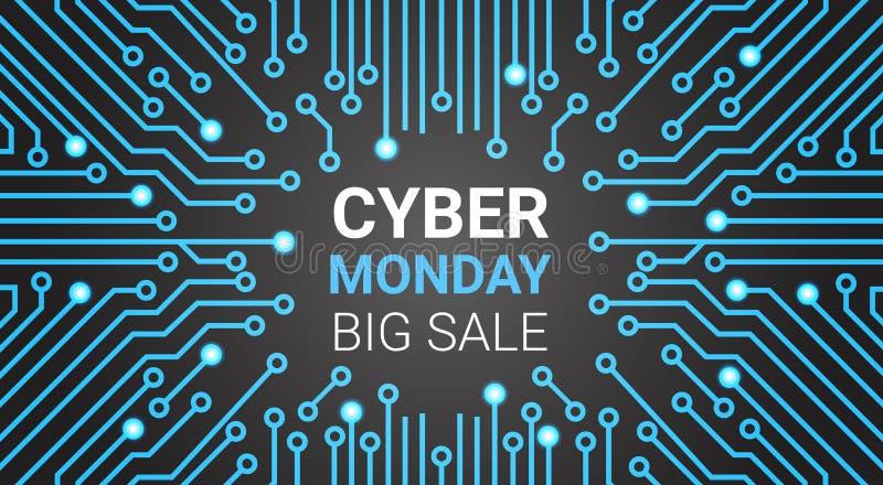 Cyber Poniedziałku sztandar Z obwodu tłem, Duża technologii sprzedaż ilustracja wektor
