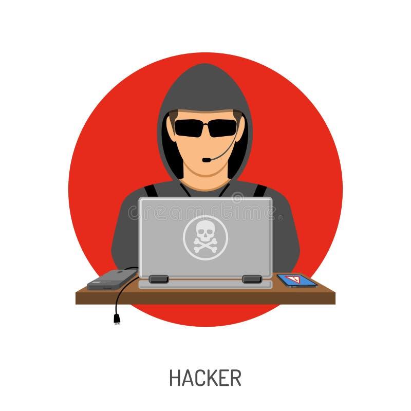 Cyber-Verbrechen mit Hacker-Avatara vektor abbildung