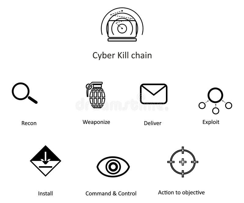 Cyber zwłoki łańcuch royalty ilustracja