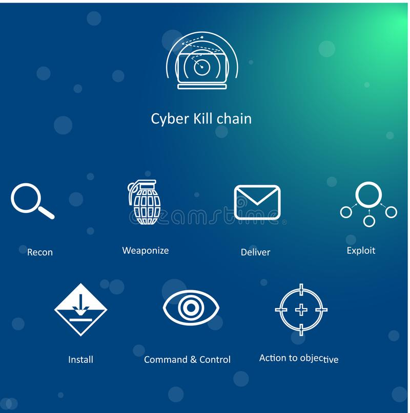Cyber zwłoki łańcuch ilustracja wektor