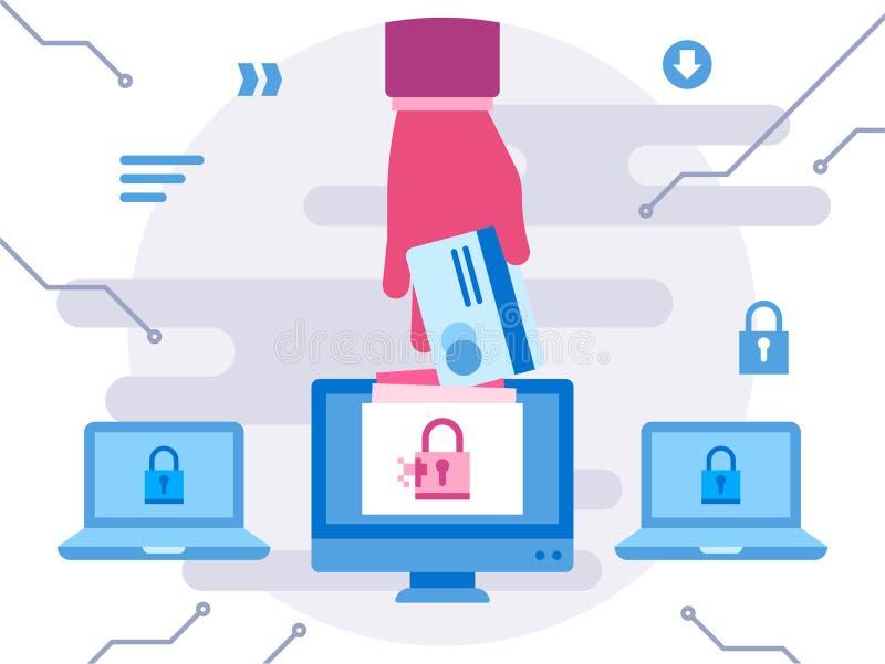 Cyberbedrägerivektor vektor illustrationer