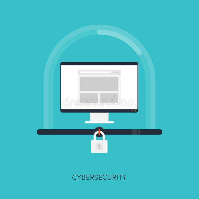 Cybersecurity系统,互联网保护概念 向量例证