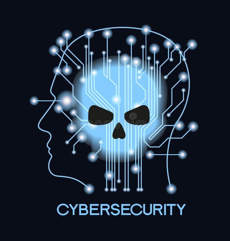 CyberSecurity illustration libre de droits