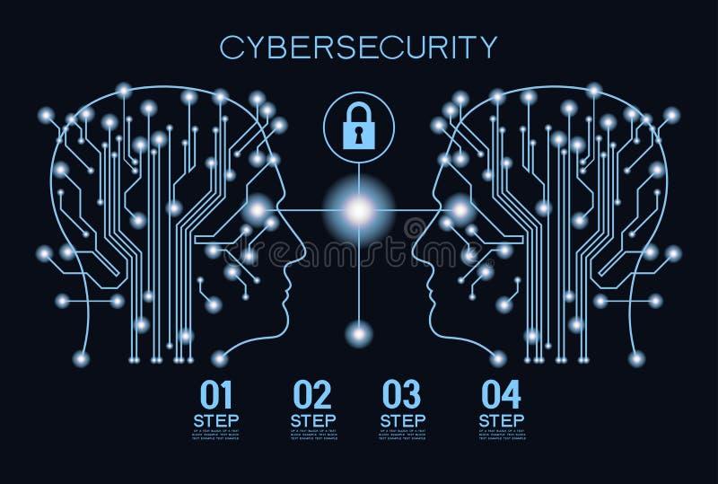 CyberSecurity illustration de vecteur