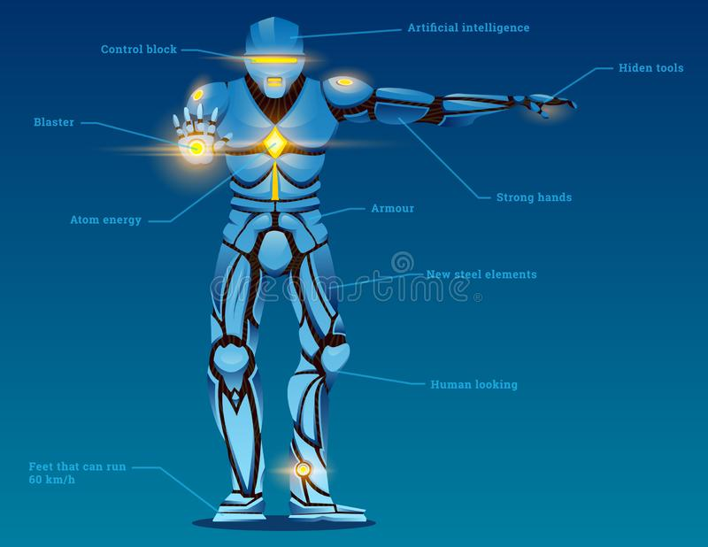 Cyborg man with artificial intelligence, AI. Humanoid Robot man with blaster, atomic Energy, control block. Glowing royalty free illustration