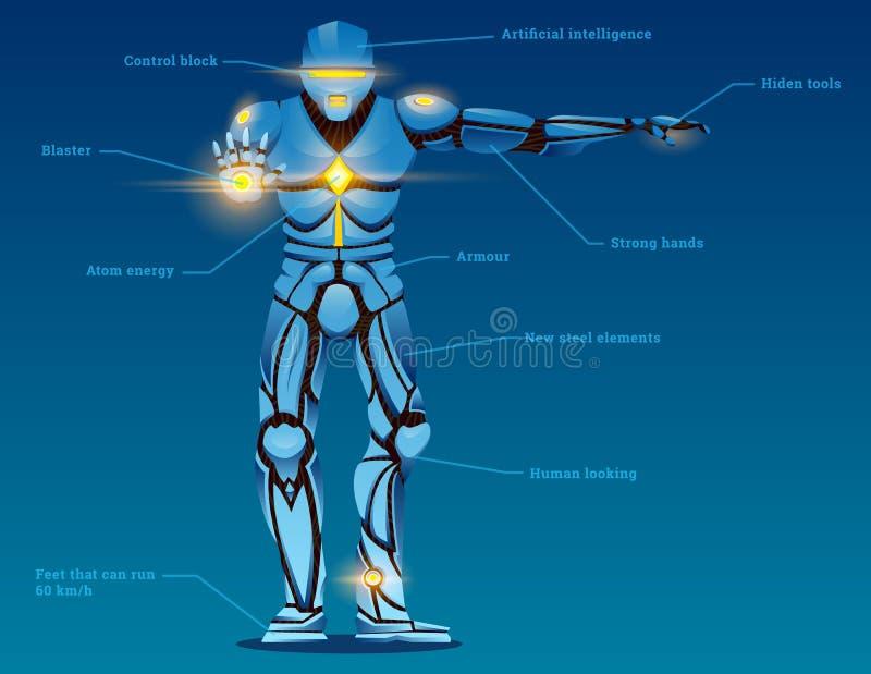 Cyborgman med konstgjord intelligens, AI Humanoid robotman med blasteren, atomenergi, kontrollkvarter gl?da royaltyfri illustrationer