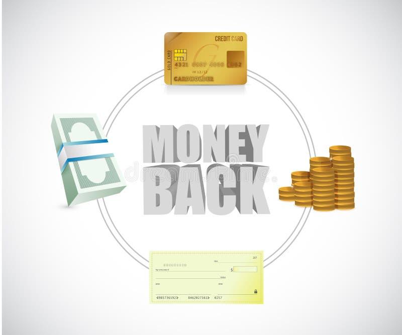 cycle arrière d'argent de concept d'icônes illustration libre de droits