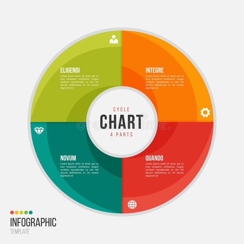 Cycle chart infographic template with 4 parts, options, steps. For presentations, advertising, layouts, annual reports stock illustration