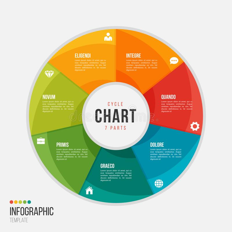 Cycle chart infographic template with 7 parts, options, steps stock illustration