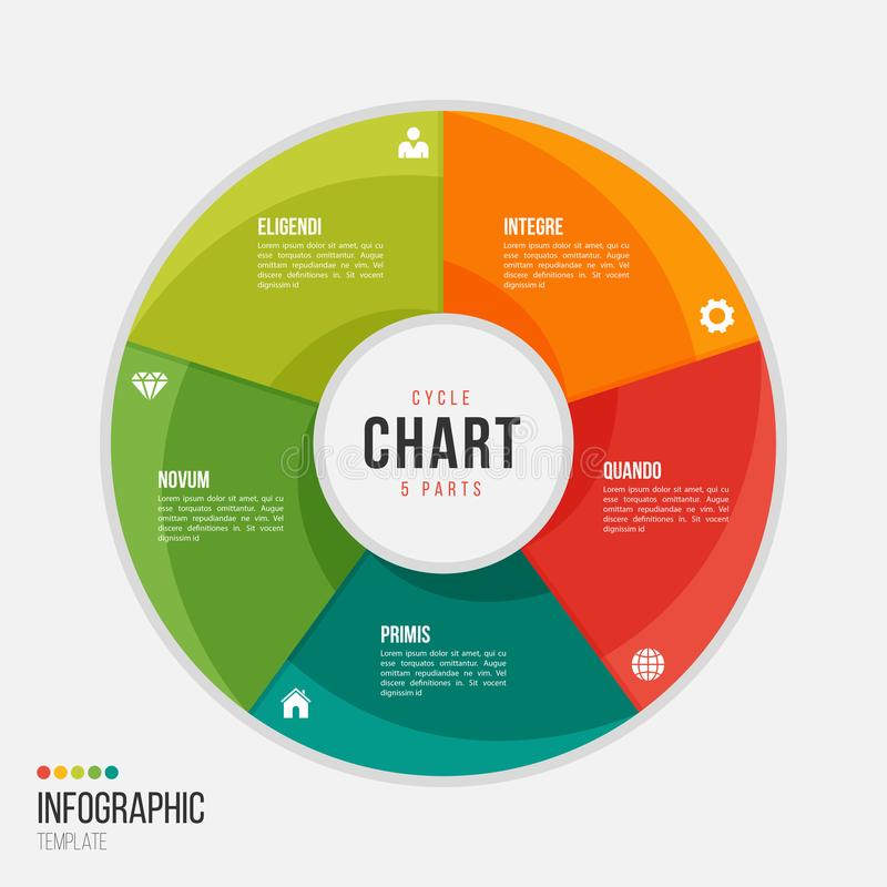 Cycle chart infographic template with 5 parts, options, steps vector illustration