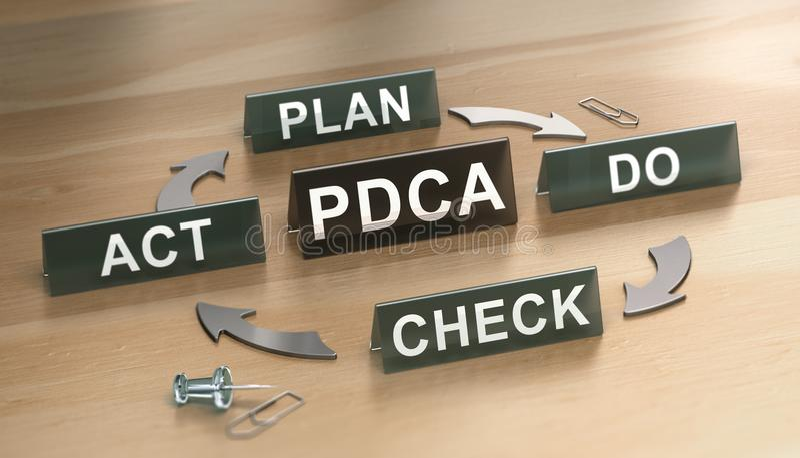 Cycle de PDCA Procédé maigre pour l'amélioration continue illustration de vecteur
