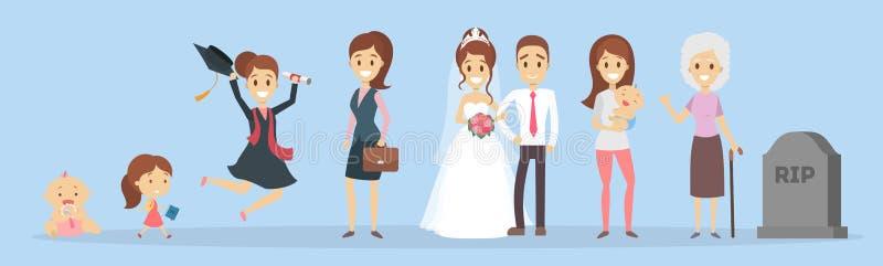 Cycle de vie de femme illustration libre de droits