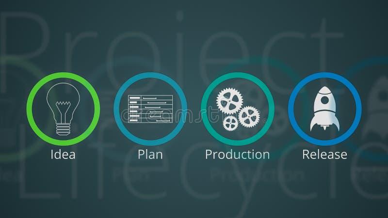 Cycle de vie de projet illustration de vecteur
