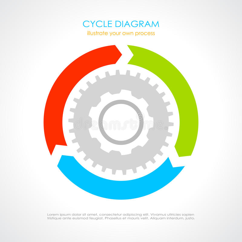 Cycle diagram. Three part model stock illustration