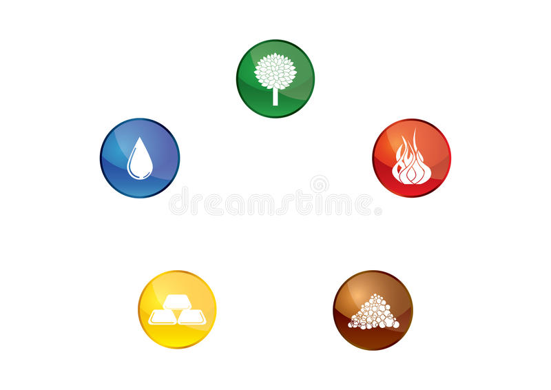Cycle of elements. Five basic elements according to feng shui