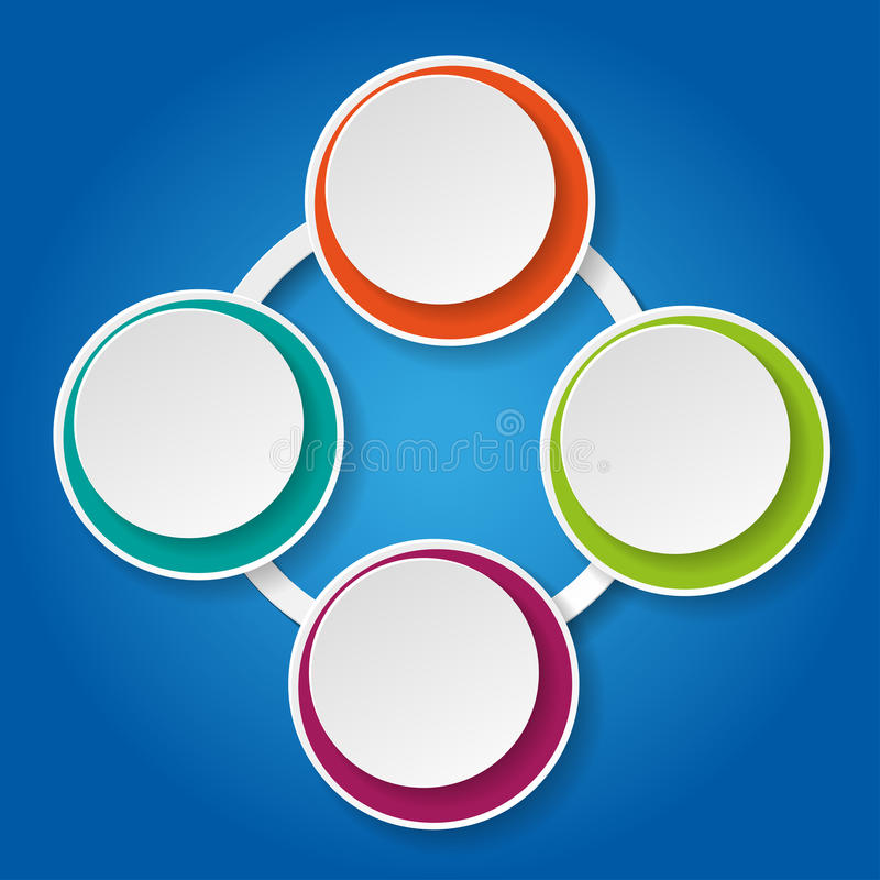 Cycle flowchart. Illustration of colorful cycle flowchart with copy space royalty free illustration