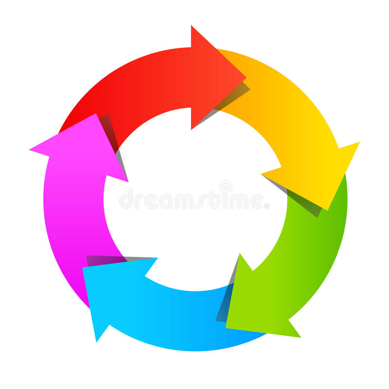 Cycle loop diagram. On white background vector illustration