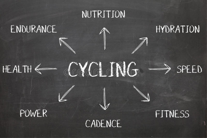 Cycling Diagram on Blackboard stock photography