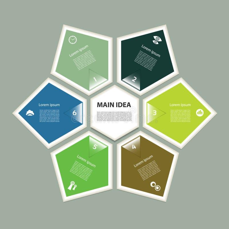 Cyclisch diagram met zes stappen en pictogrammen royalty-vrije illustratie
