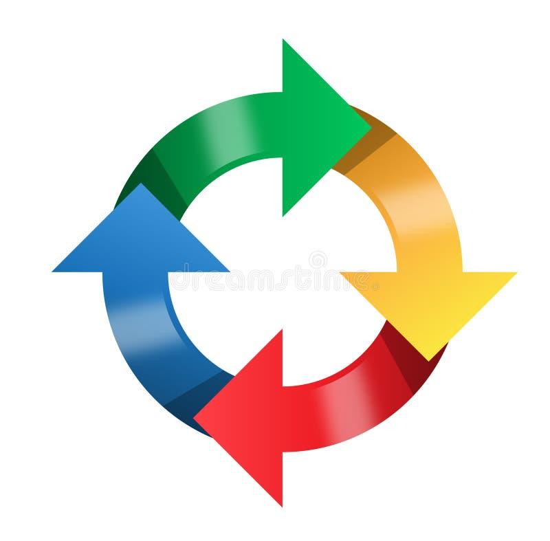 Cyclus - pijlen vector illustratie