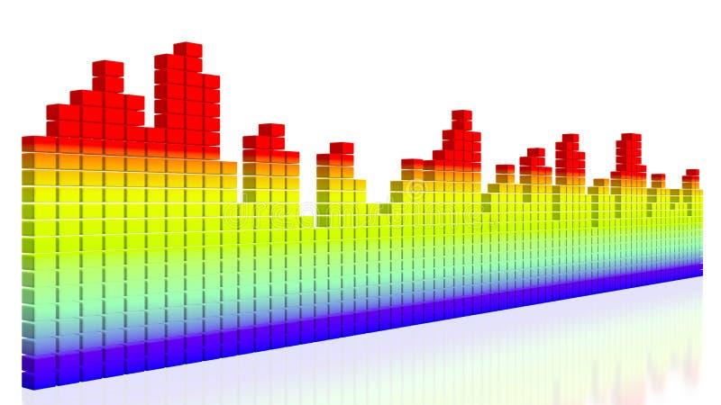 Cyfrowego kolorowy muzyczny wyrównywacz na bielu royalty ilustracja