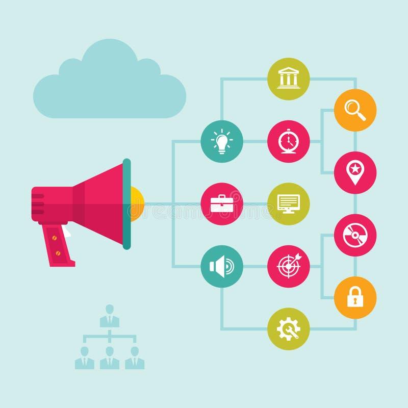 Download Cyfrowego Marketing & Reklama - Głośnika Pojęcia Wektoru Ilustracja Ilustracja Wektor - Ilustracja złożonej z loudhailer, rynek: 41951101