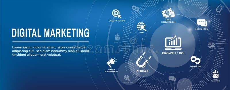 Cyfrowej sieci Przylatujący Marketingowy sztandar z Wektorowymi ikonami w CTA, Gr ilustracja wektor
